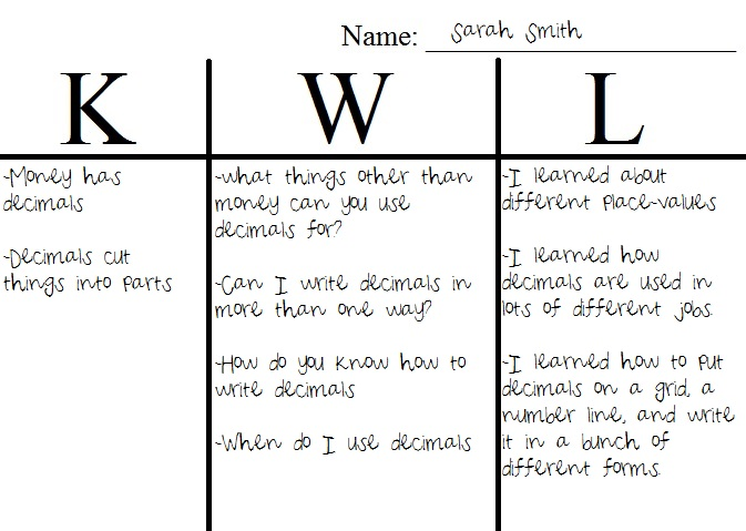 Kwl Chart - Developmental Reading In The Content Area